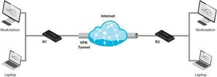 Создание IPSec VPN туннеля между двумя MikroTik BuyWifi